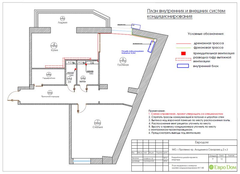 Двухкомнатная квартира 87 кв. м. Дизайн интерьера в стиле легкая классика. Фото 026