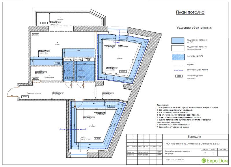 Двухкомнатная квартира 87 кв. м. Дизайн интерьера в стиле легкая классика. Фото 027