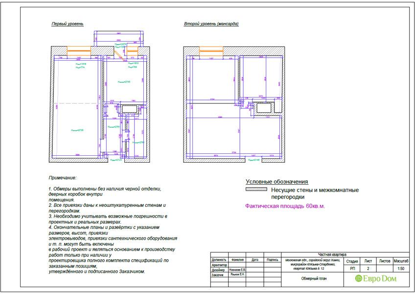 Дизайн 3-комнатной квартиры 63 кв. м в стиле лофт. Фото 031