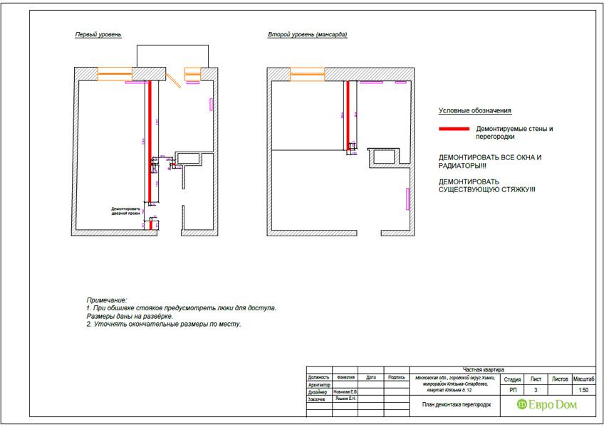 Дизайн 3-комнатной квартиры 63 кв. м в стиле лофт. Фото 032