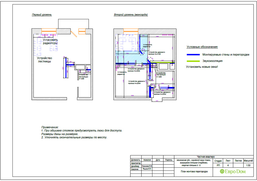Дизайн 3-комнатной квартиры 63 кв. м в стиле лофт. Фото 033