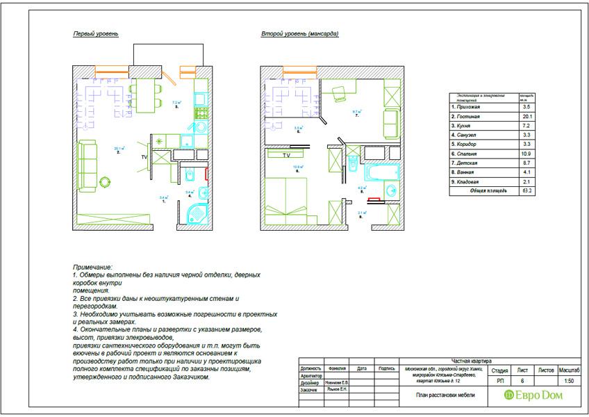 Дизайн 3-комнатной квартиры 63 кв. м в стиле лофт. Фото 035