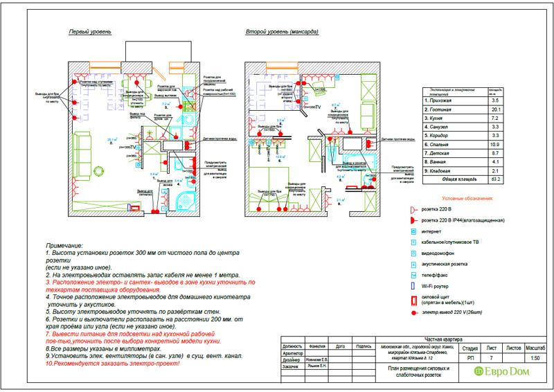 Дизайн 3-комнатной квартиры 63 кв. м в стиле лофт. Фото 036