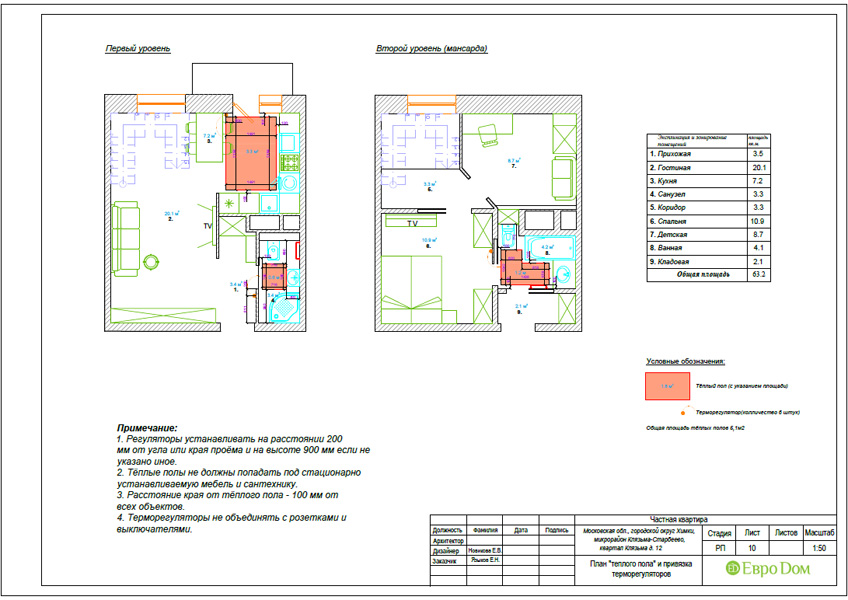 Дизайн 3-комнатной квартиры 63 кв. м в стиле лофт. Фото 039