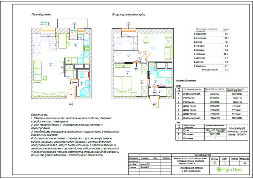 Дизайн 3-комнатной квартиры 63 кв. м в стиле лофт. Фото 041