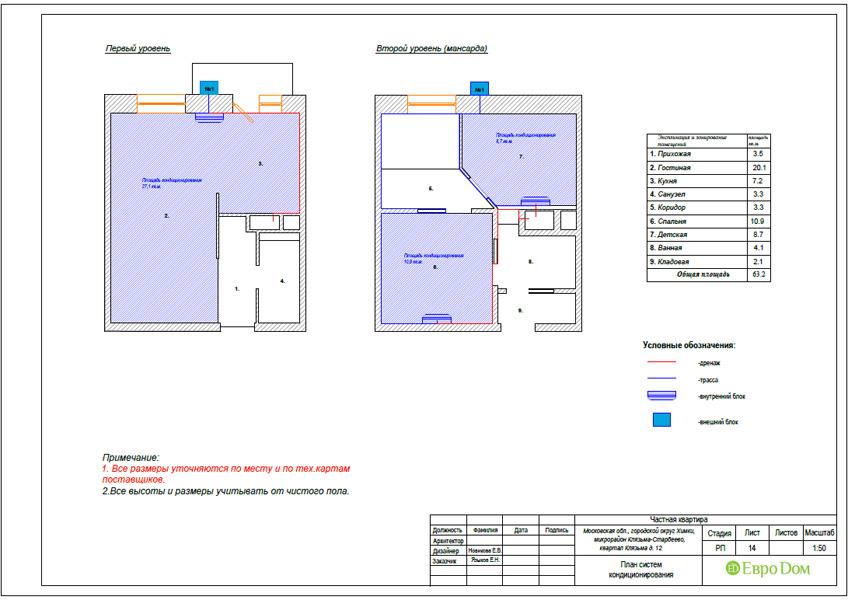 Дизайн 3-комнатной квартиры 63 кв. м в стиле лофт. Фото 043