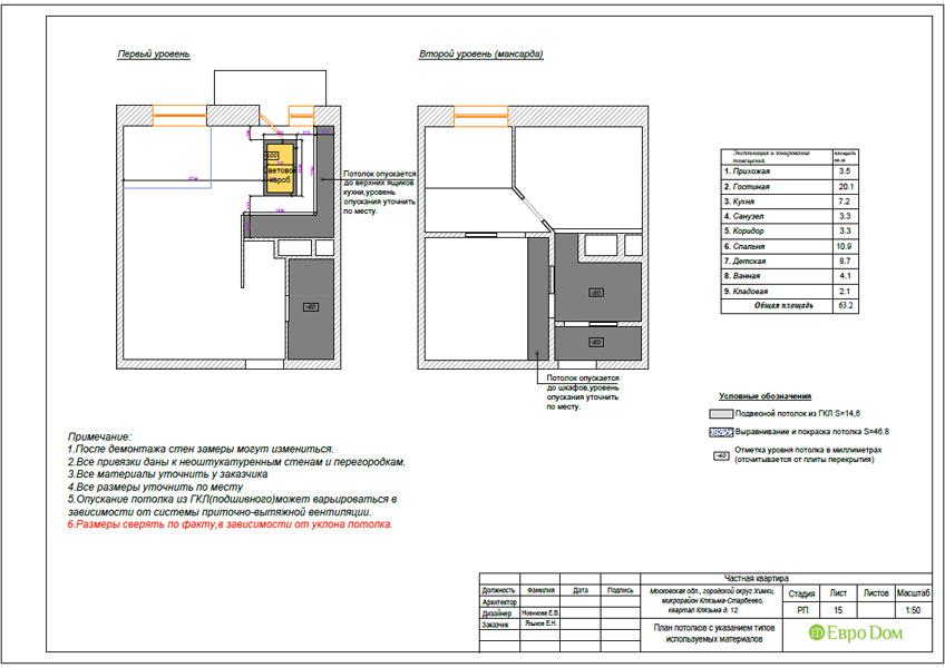 Дизайн 3-комнатной квартиры 63 кв. м в стиле лофт. Фото 044