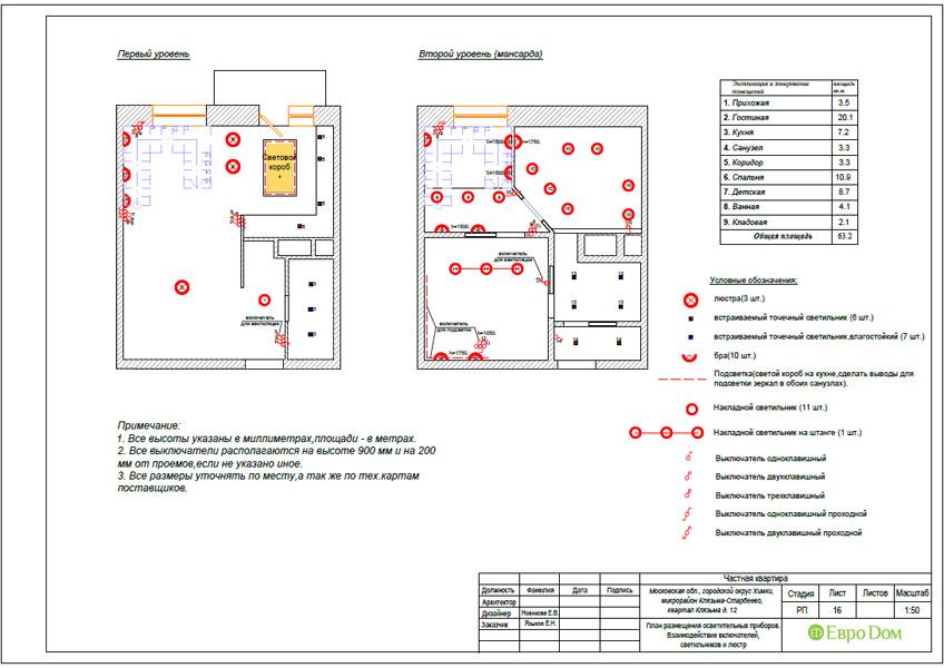 Дизайн 3-комнатной квартиры 63 кв. м в стиле лофт. Фото 045