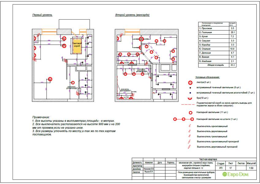 Дизайн 3-комнатной квартиры 63 кв. м в стиле лофт. Фото 046
