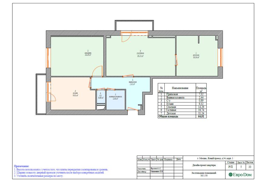 Дизайн трехкомнатной квартиры 64 кв. м в современном стиле. Фото 022