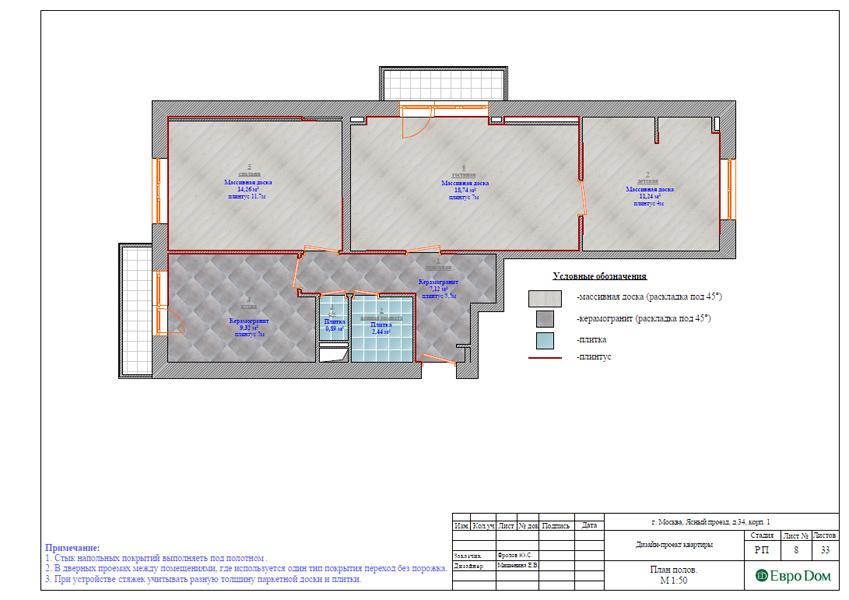 Дизайн трехкомнатной квартиры 64 кв. м в современном стиле. Фото 025