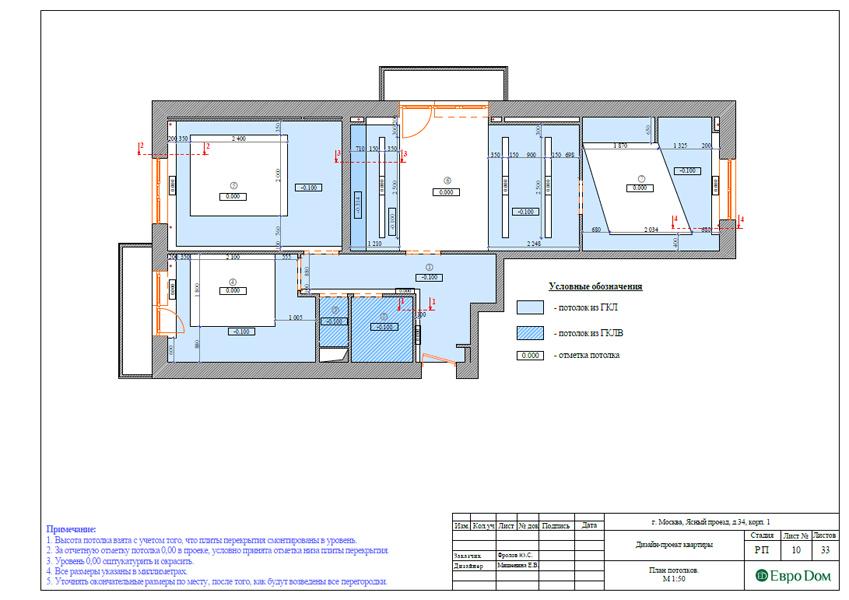 Дизайн трехкомнатной квартиры 64 кв. м в современном стиле. Фото 027