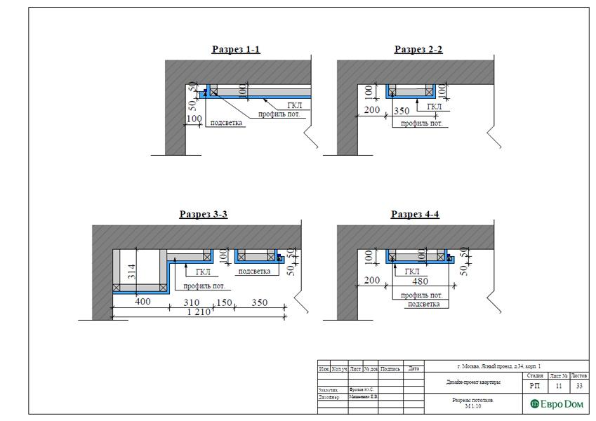 Дизайн трехкомнатной квартиры 64 кв. м в современном стиле. Фото 028