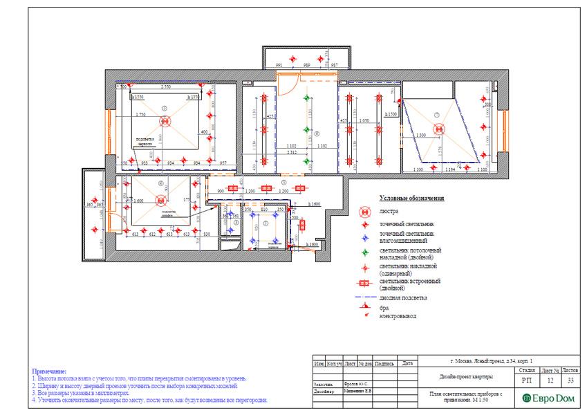 Дизайн трехкомнатной квартиры 64 кв. м в современном стиле. Фото 029