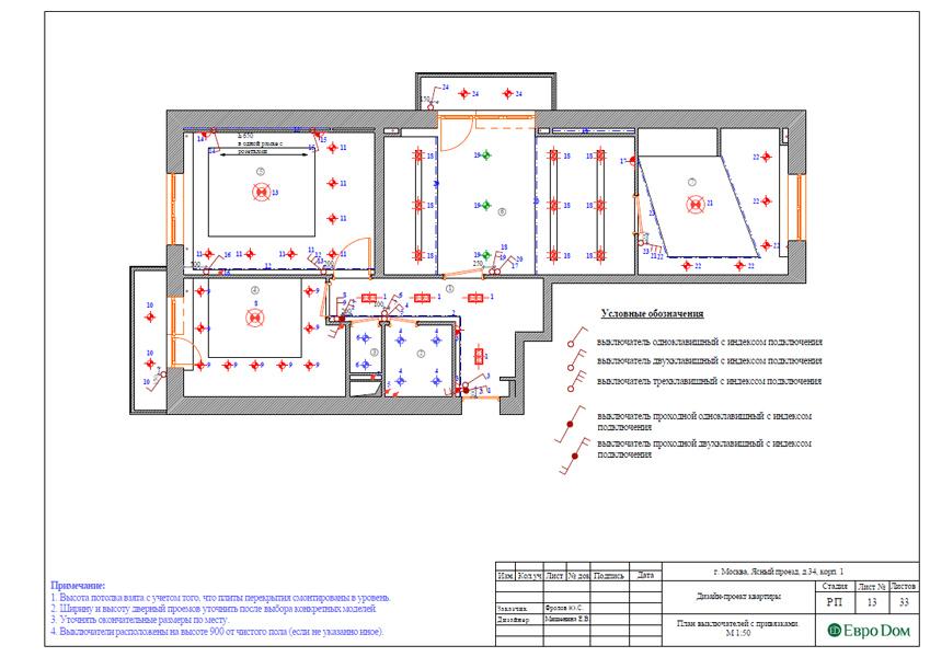 Дизайн трехкомнатной квартиры 64 кв. м в современном стиле. Фото 031