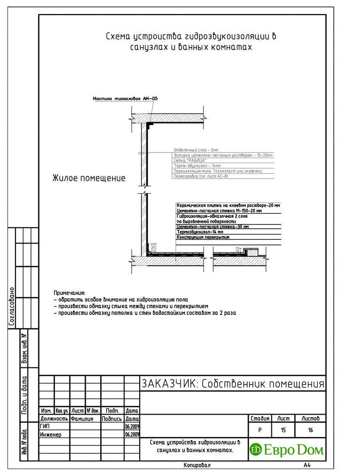 Перепланировка 1-комнатной квартиры в Москве. Изображение 017