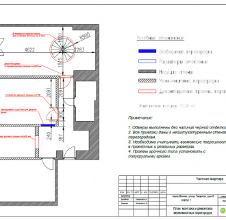 Дизайн трехкомнатной квартиры 71 кв. м в классическом стиле. Фото проекта