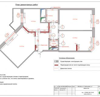 Дизайн трехкомнатной квартиры 75 кв. м в классическом стиле. Фото проекта