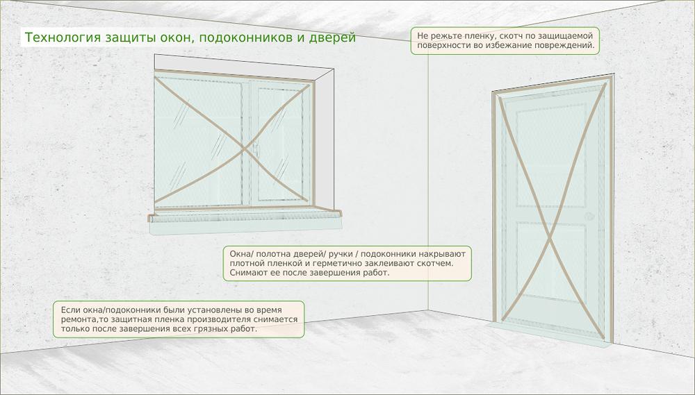 Технология защиты окон, подоконников и дверей