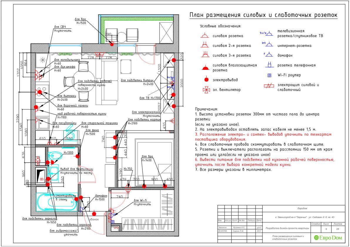 Дизайн интерьера однокомнатной квартиры 40 кв. м в стиле неоклассика. Фото 022