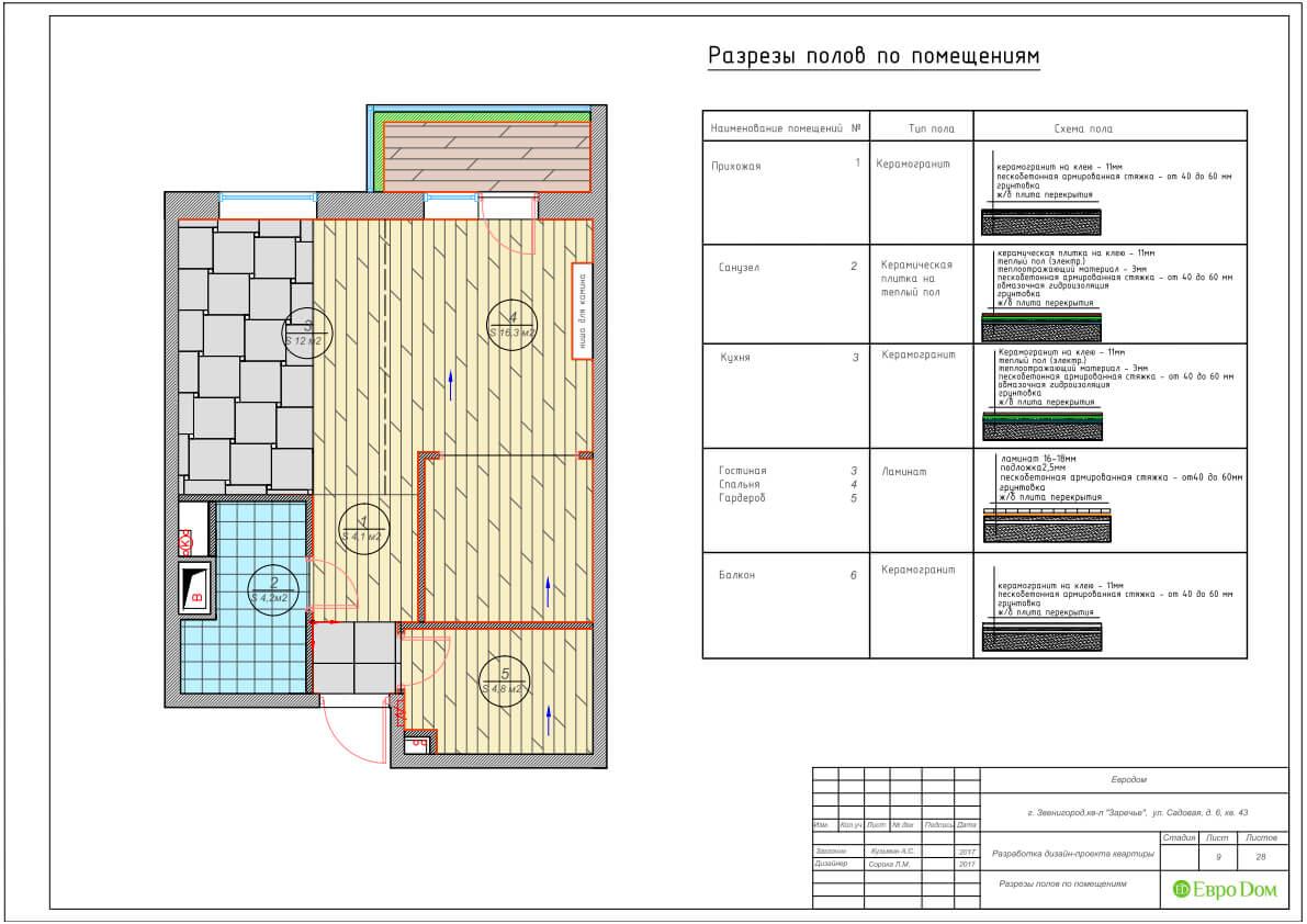 Дизайн интерьера однокомнатной квартиры 40 кв. м в стиле неоклассика. Фото 025