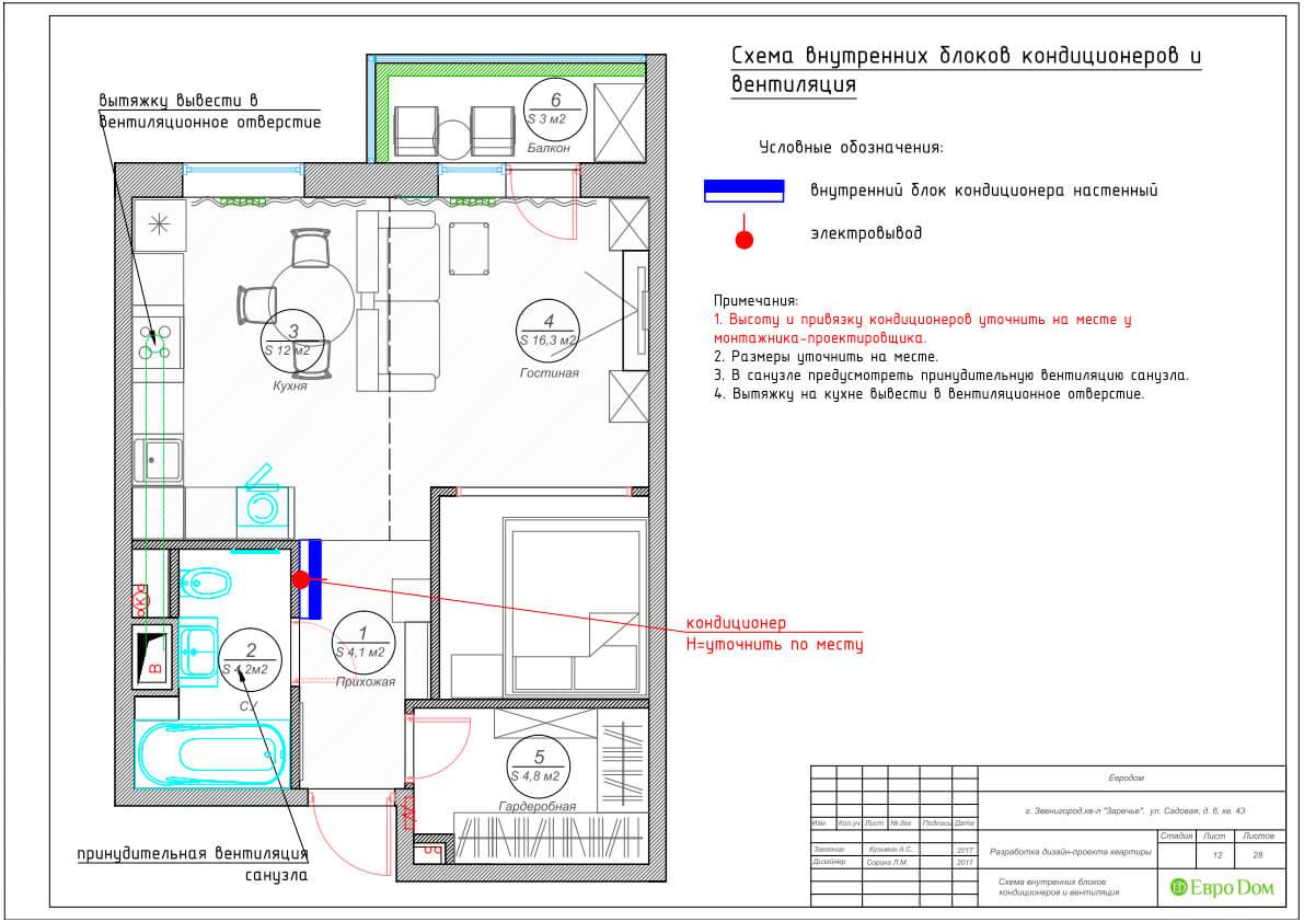 Дизайн интерьера однокомнатной квартиры 40 кв. м в стиле неоклассика. Фото 028