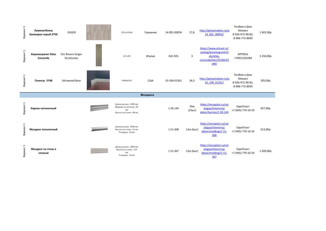 Дизайн интерьера однокомнатной квартиры 40 кв. м в стиле неоклассика. Фото 046