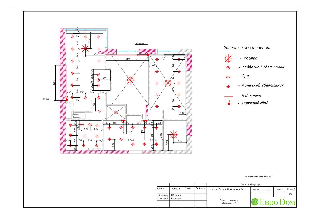 Дизайн 3-комнатной квартиры в стиле ар-деко. Фото интерьера 035