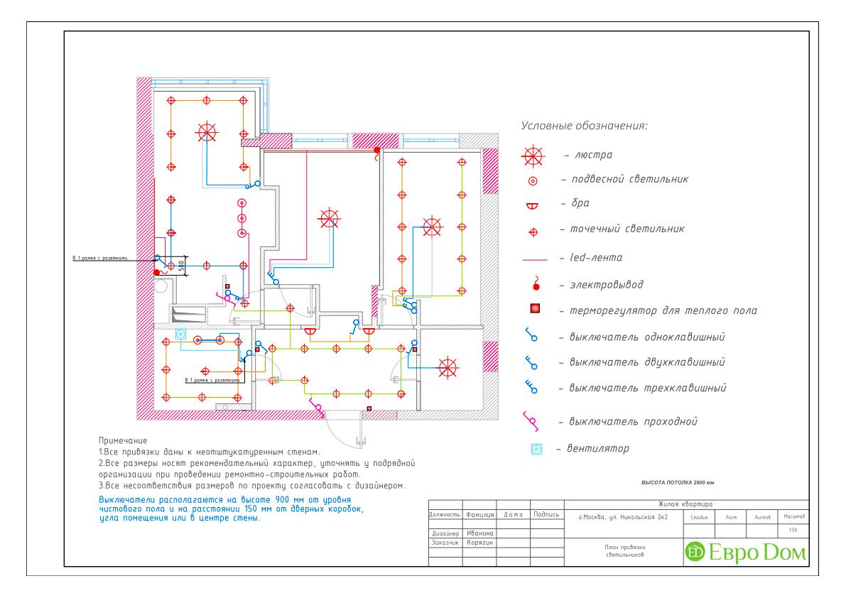 Дизайн 3-комнатной квартиры в стиле ар-деко. Фото интерьера 036