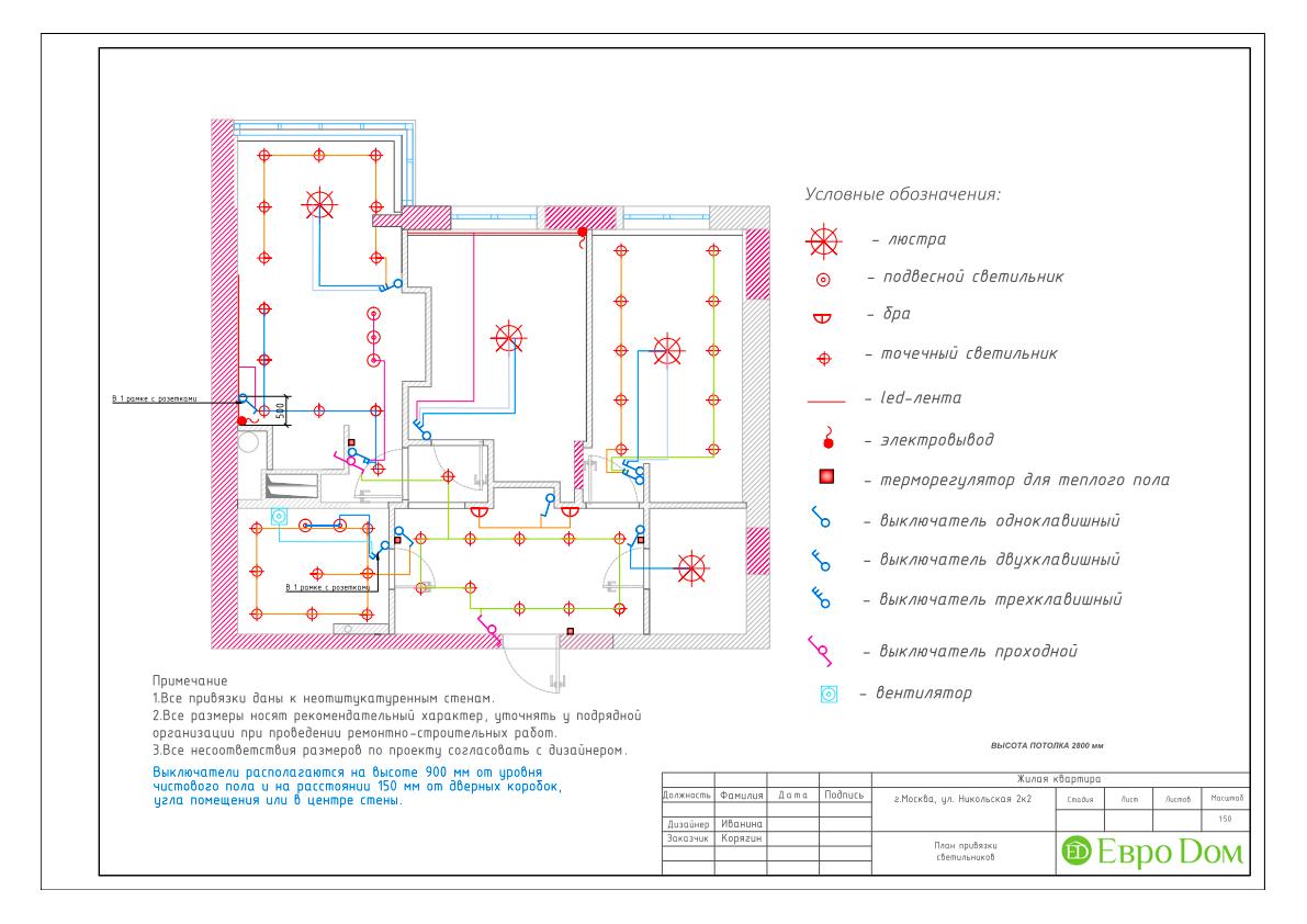 Дизайн 3-комнатной квартиры в стиле ар-деко. Фото интерьера 037