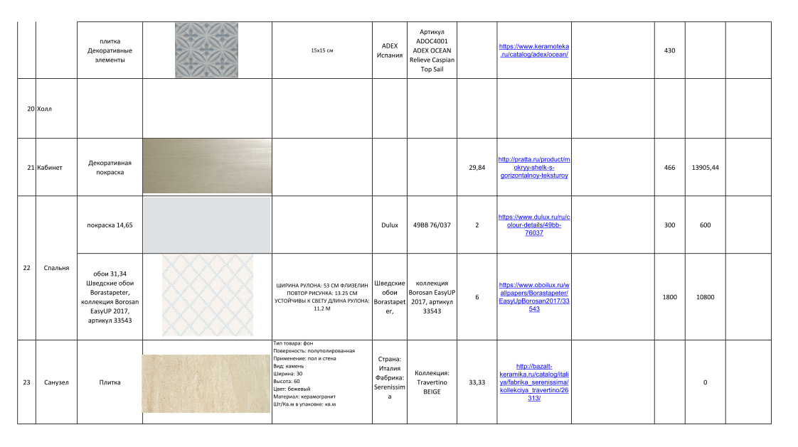 Дизайн-проекты. Стиль: Современный. Стоимость чистовых материалов. Фото 10