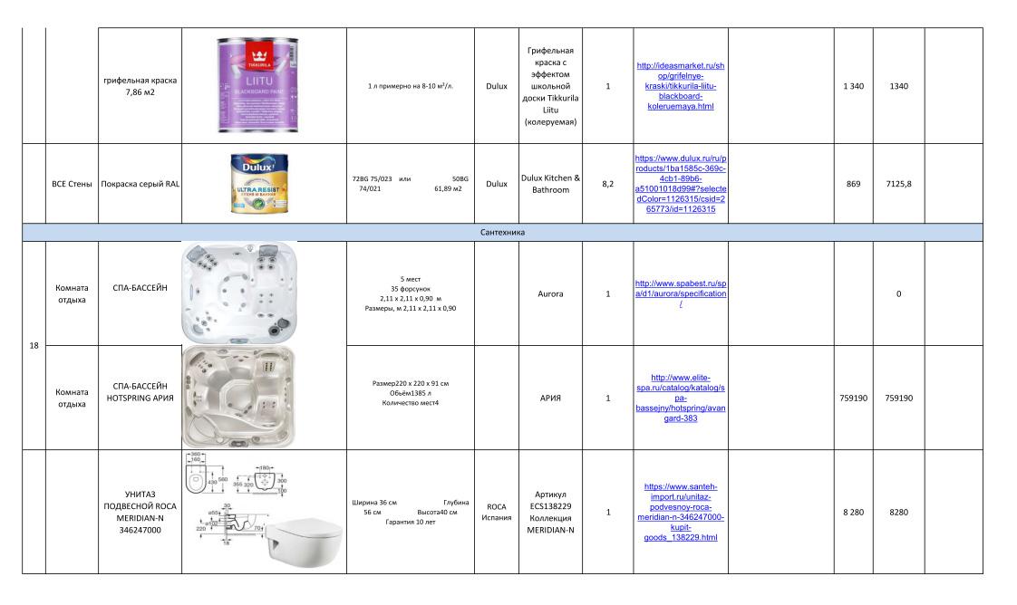 Дизайн-проекты. Стиль: Современный. Стоимость чистовых материалов. Фото 12