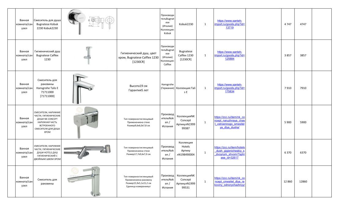 Дизайн-проекты. Стиль: Современный. Стоимость чистовых материалов. Фото 14
