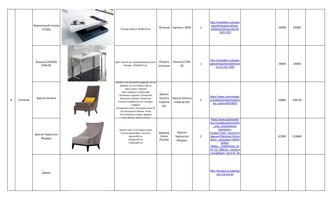 Дизайн-проекты. Стиль: Современный. Стоимость чистовых материалов. Фото 22