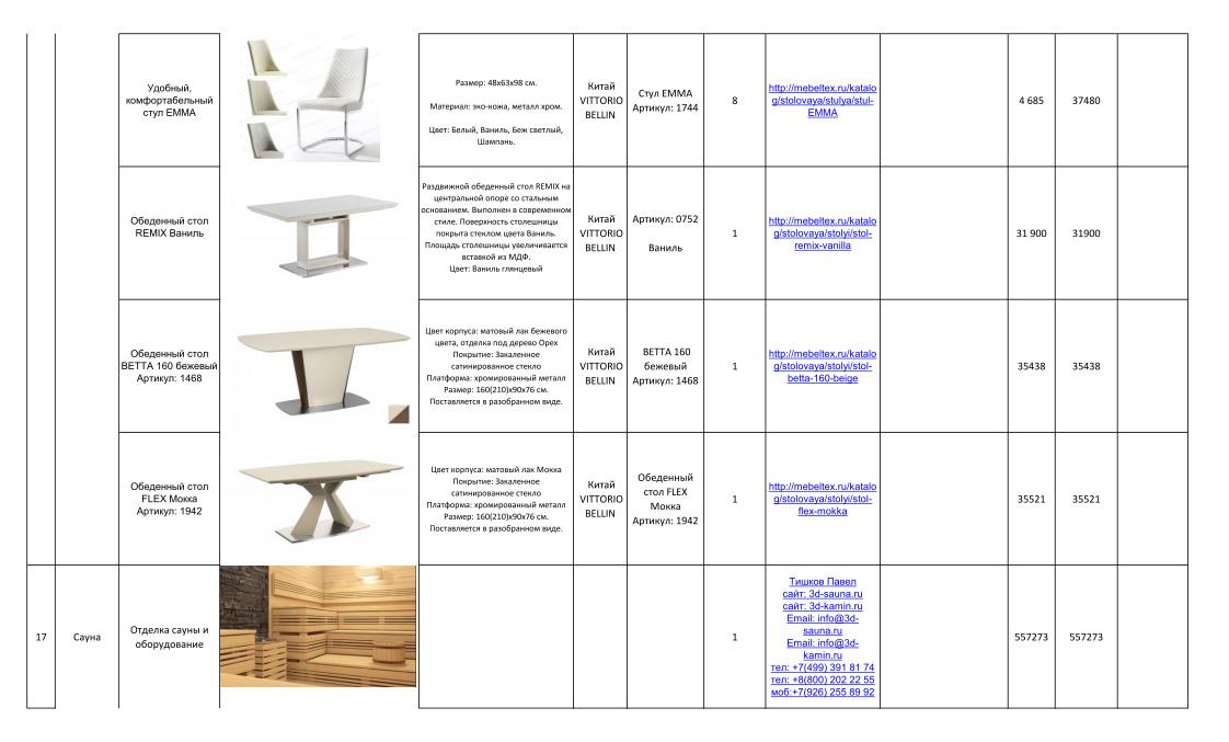 Дизайн-проекты. Стиль: Современный. Стоимость чистовых материалов. Фото 24