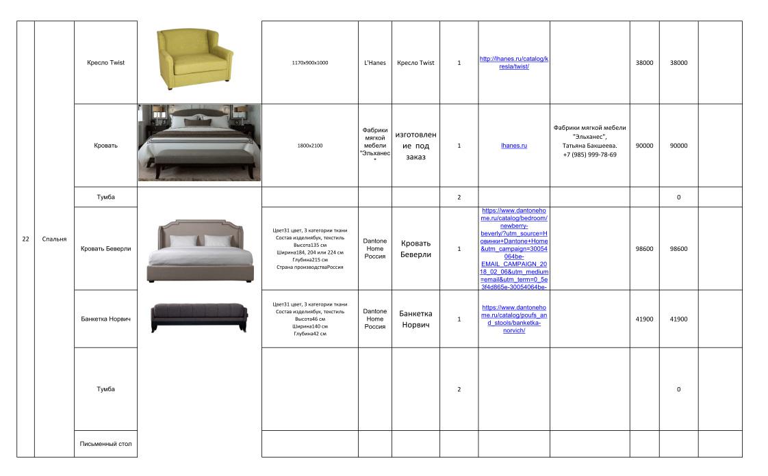 Дизайн-проекты. Стиль: Современный. Стоимость чистовых материалов. Фото 25