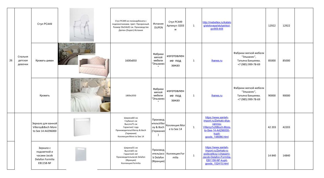 Дизайн-проекты. Стиль: Современный. Стоимость чистовых материалов. Фото 26