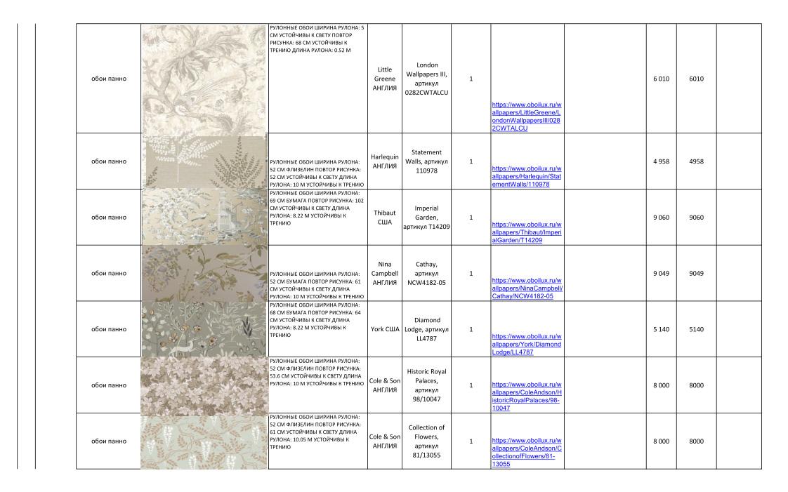 Дизайн-проекты. Стиль: Современный. Стоимость чистовых материалов. Фото 7
