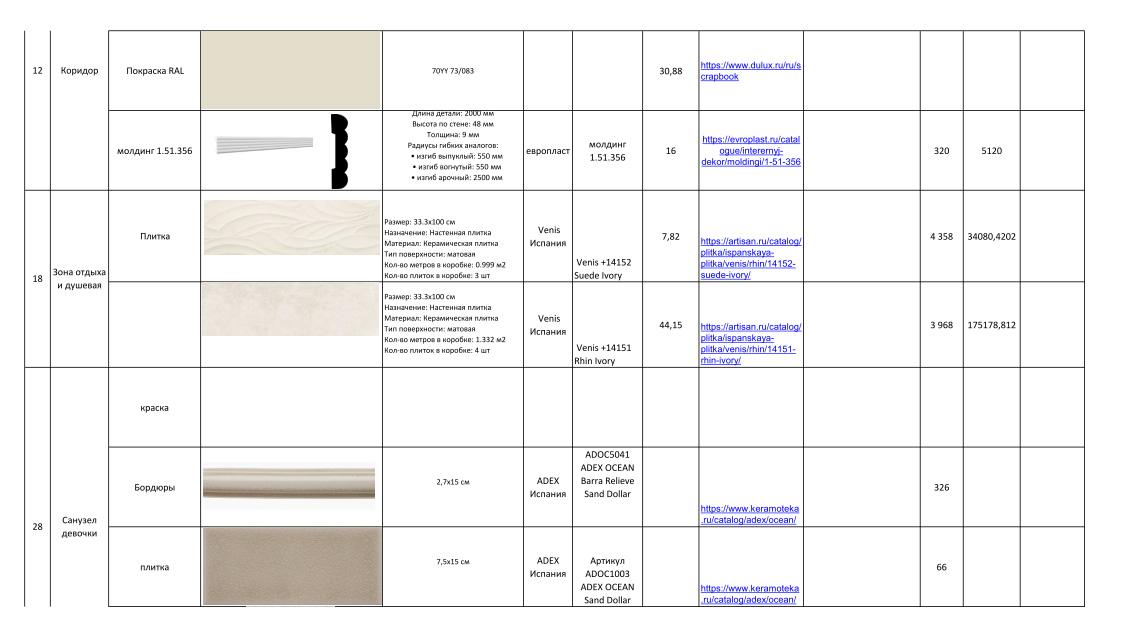 Дизайн-проекты. Стиль: Современный. Стоимость чистовых материалов. Фото 9