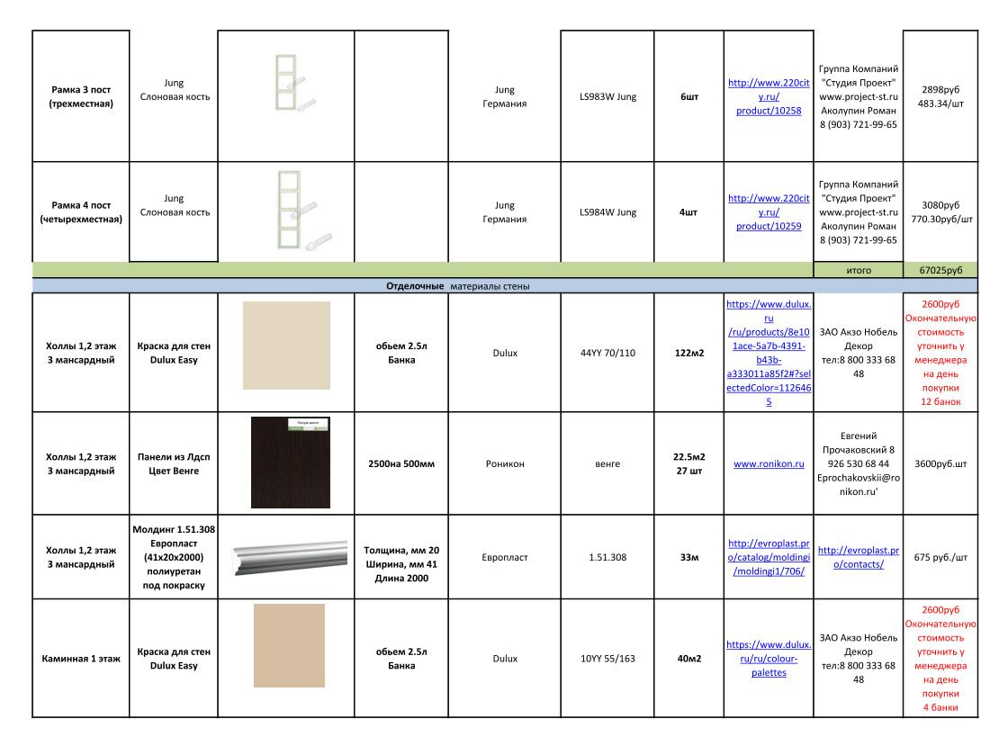 Дизайн-проекты. Стиль: Современный. Стоимость чистовых материалов. Фото 39