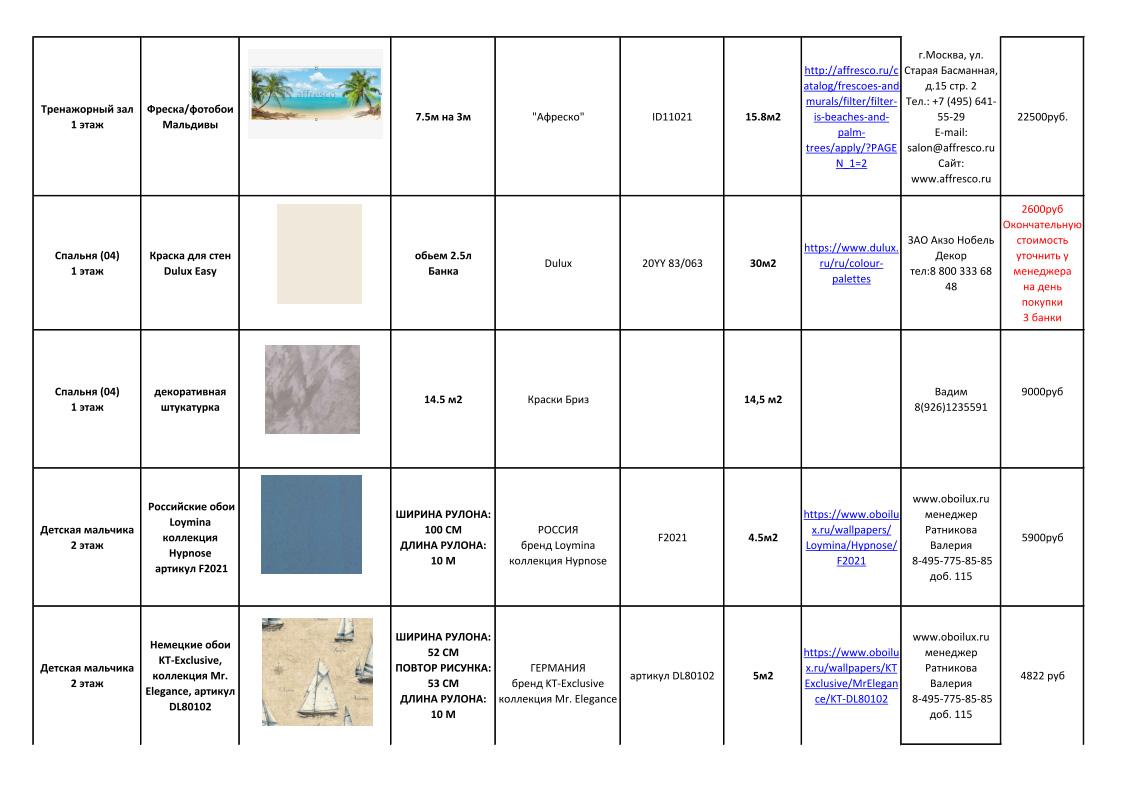 Дизайн-проекты. Стиль: Современный. Стоимость чистовых материалов. Фото 40