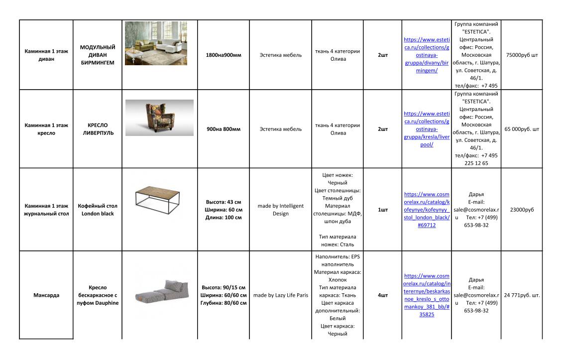 Дизайн-проекты. Стиль: Современный. Стоимость чистовых материалов. Фото 42