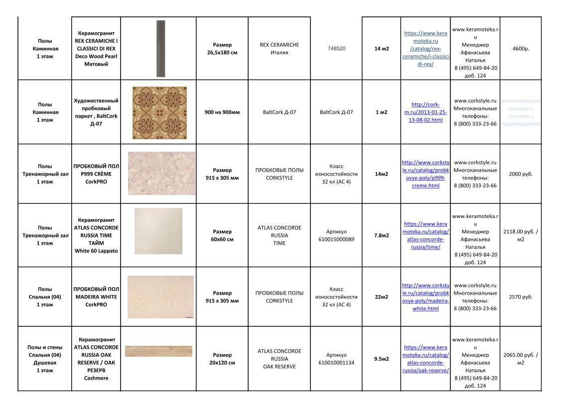 Дизайн-проекты. Стиль: Современный. Стоимость чистовых материалов. Фото 30