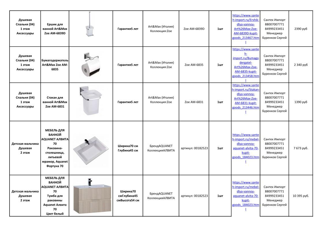 Дизайн-проекты. Стиль: Современный. Стоимость чистовых материалов. Фото 33
