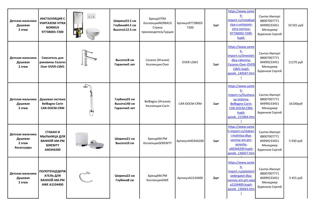 Дизайн-проекты. Стиль: Современный. Стоимость чистовых материалов. Фото 34