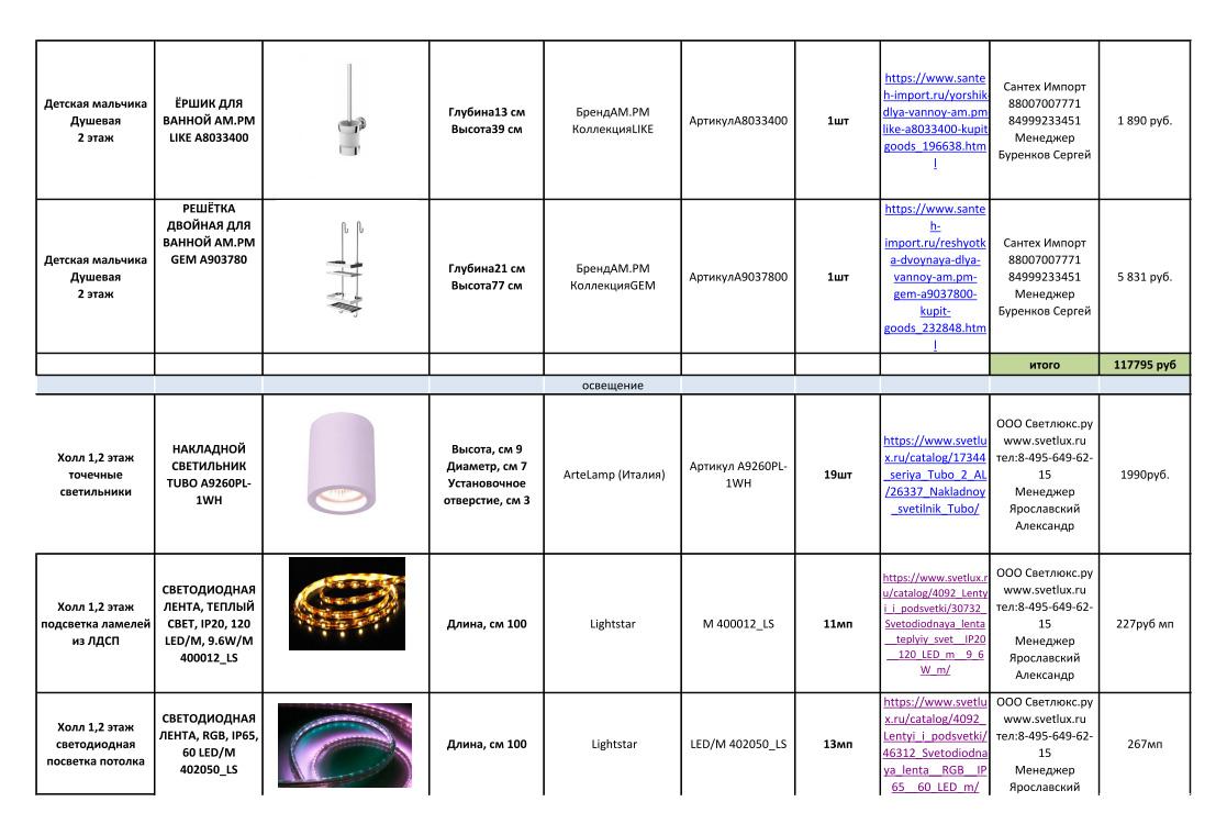 Дизайн-проекты. Стиль: Современный. Стоимость чистовых материалов. Фото 35