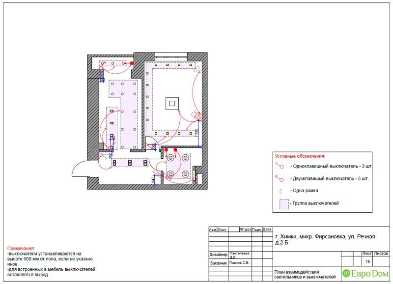 Дизайн-проект маленькой квартиры-студии. План взаимодействия светильников и выключателей