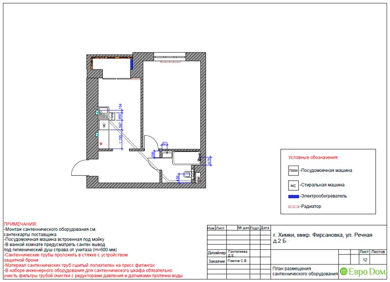 Дизайн-проект маленькой квартиры-студии. План размещения сантехнического оборудования