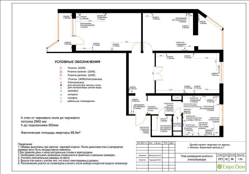 Планировка типовой 3-комнатной квартиры. План размещения розеток и электровыводов