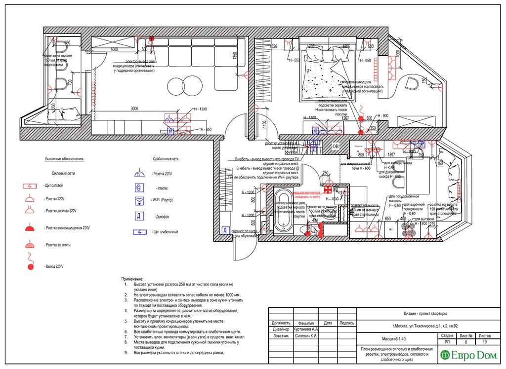 Дизайн-проект ремонта двухкомнатной квартиры 69 кв. м в современном стиле. План размещения силовых и слаботочных розеток